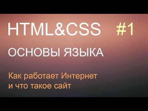 HTML с нуля: урок 1 - как работает Интернет и что такое сайт