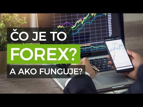 Čo je Forex a ako funguje obchodovanie na Forexe?