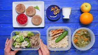 МЕНЮ НА ДЕНЬ 1100кКал Заготовка еды на 3 дня Завтрак Обед Ужин