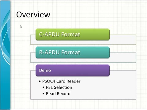 EMV Commands and Responses with Demo [PSOC 4]