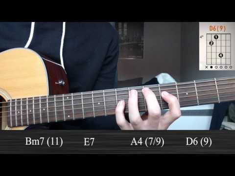 Daughters - John Mayer Guitar Tutorial (Play-along With Tabs)
