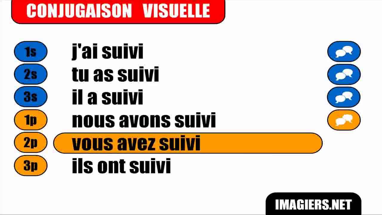 Conjugaison Indicatif Passe Compose Verbe Suivre Youtube