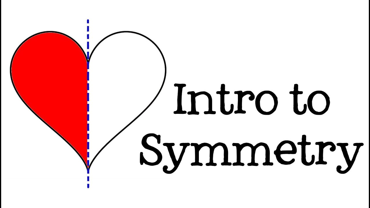 Straight Line Intro The Art Of Closing : Intro to symmetry all about for kids