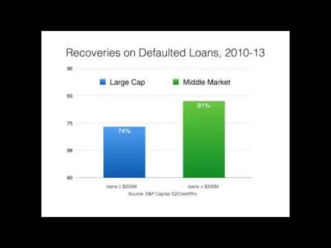 Leveraged Loan Recoveries - Middle Market Bests Large-Cap Deals