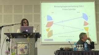 Bindung, Trauma und Neurobiologie - Tamara Fischmann (2015)