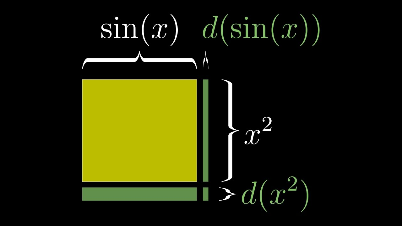 Visualizing the chain rule and product rule | Chapter 4, Essence of calculus