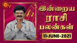 Rasi Palan-Sun tv Show