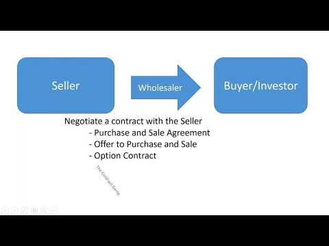 Residential Wholesaling with Pinpoint Profits - Update