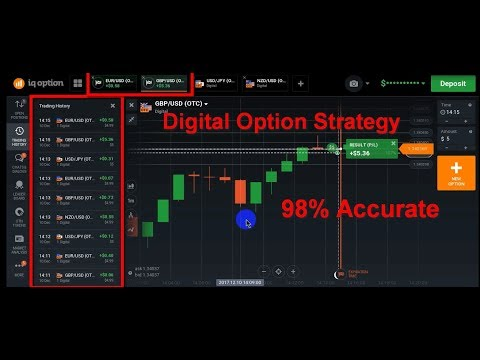 Digital Option Trading.90%-98% Accurate.Learn How To Trade On Every Candelstick On Digital Option.