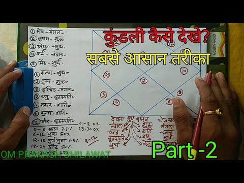 Kundali kese dekhe PART -2, योगकारक और मारक गृह, देवता गृह-दानव गृह, पूरी  जानकारी