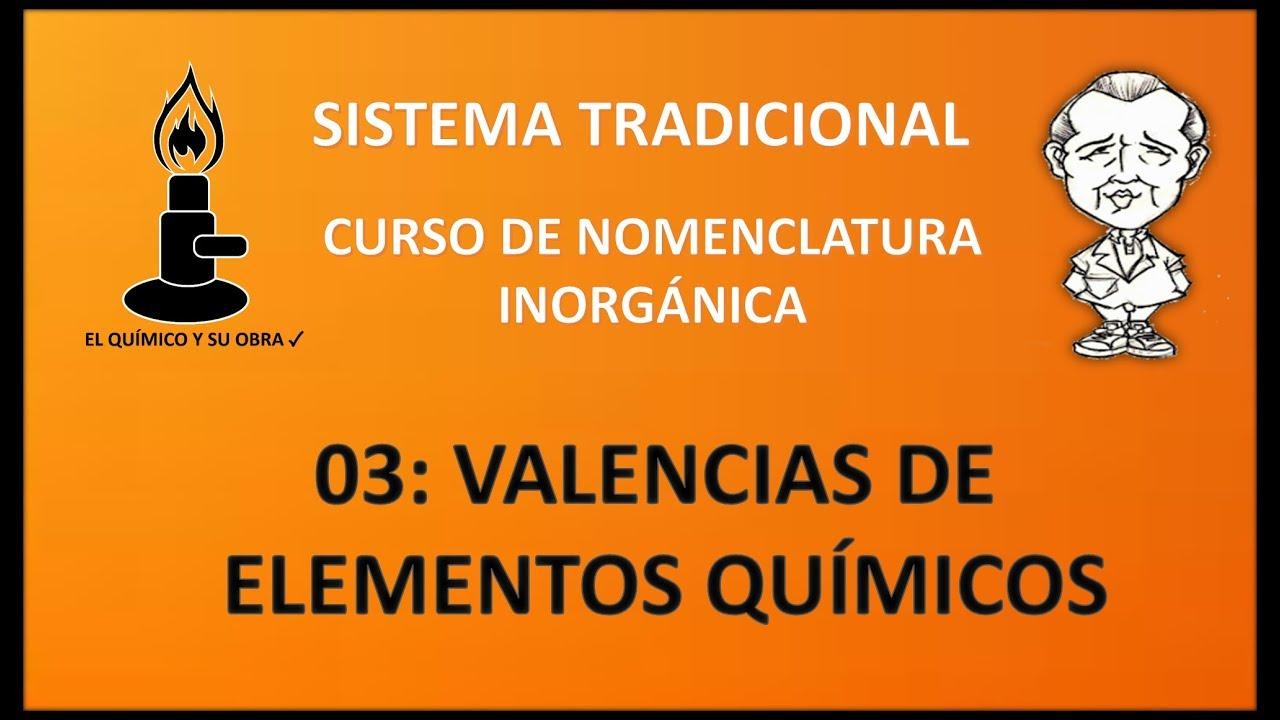 valencias de elementos qumicos - Tabla Periodica De Elementos Quimicos Con Valencias