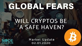 Will This Bullish Pattern Play Out in Bitcoin? - Crypto Market Update - 2.1.2020