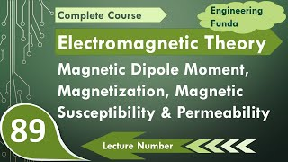Magnetic Dipole Moment, Magnetization, Magnetic Susceptibility and Permeability