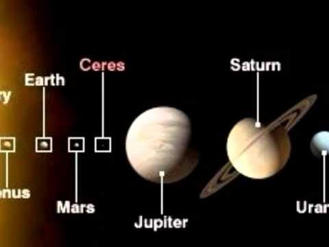 new solar system nibiru - photo #15