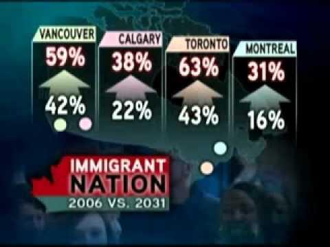 Canada's visible minority