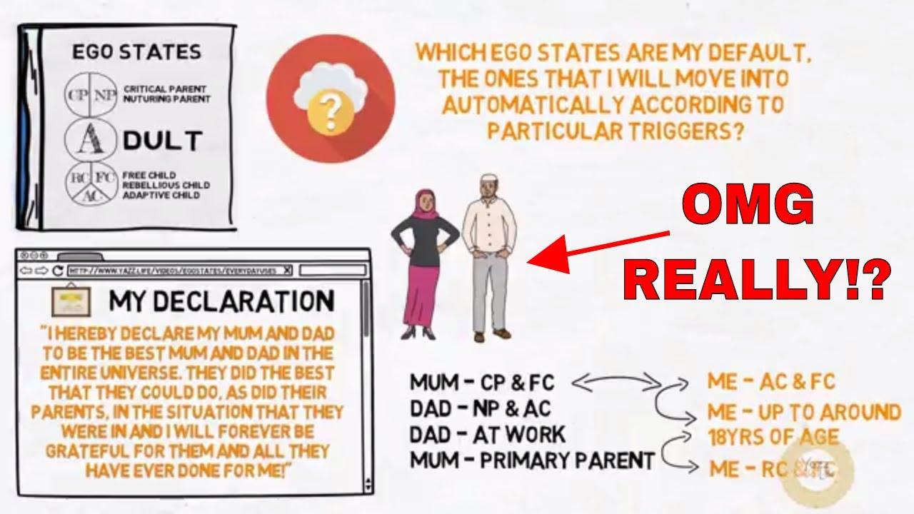 critical parent ego state