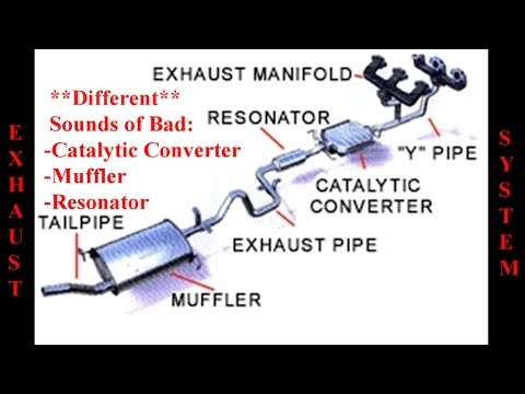 Different Sounds Of Bad Exhaust System Parts-Muffler, Catalytic Converter, & Resonator