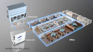DVM S WATER Mechanism and Applications (EN)