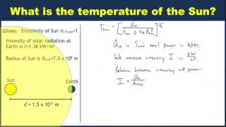 Example: Calculating the tempeŗature of the Sun