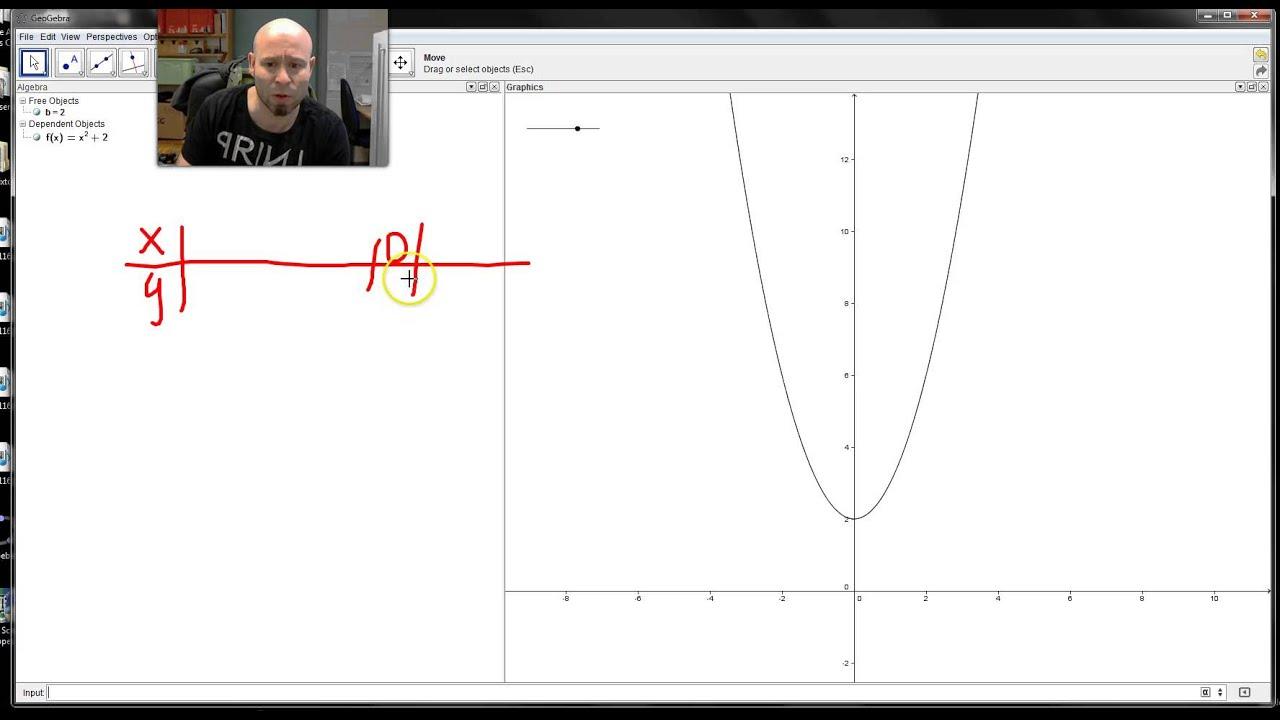 Kvadratisk funksjon praktisk eksempel