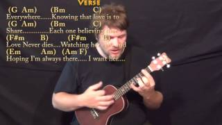 Here, There, and Everywhere (Beatles) Ukulele Cover Lesson with Chords/Lyrics