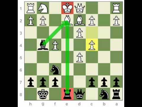 Classical Chess Games: A Morphy Massacre