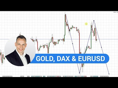Real-Time Daily Trading Ideas: Friday, 20th October 2017: DAX, Gold & EUR/USD
