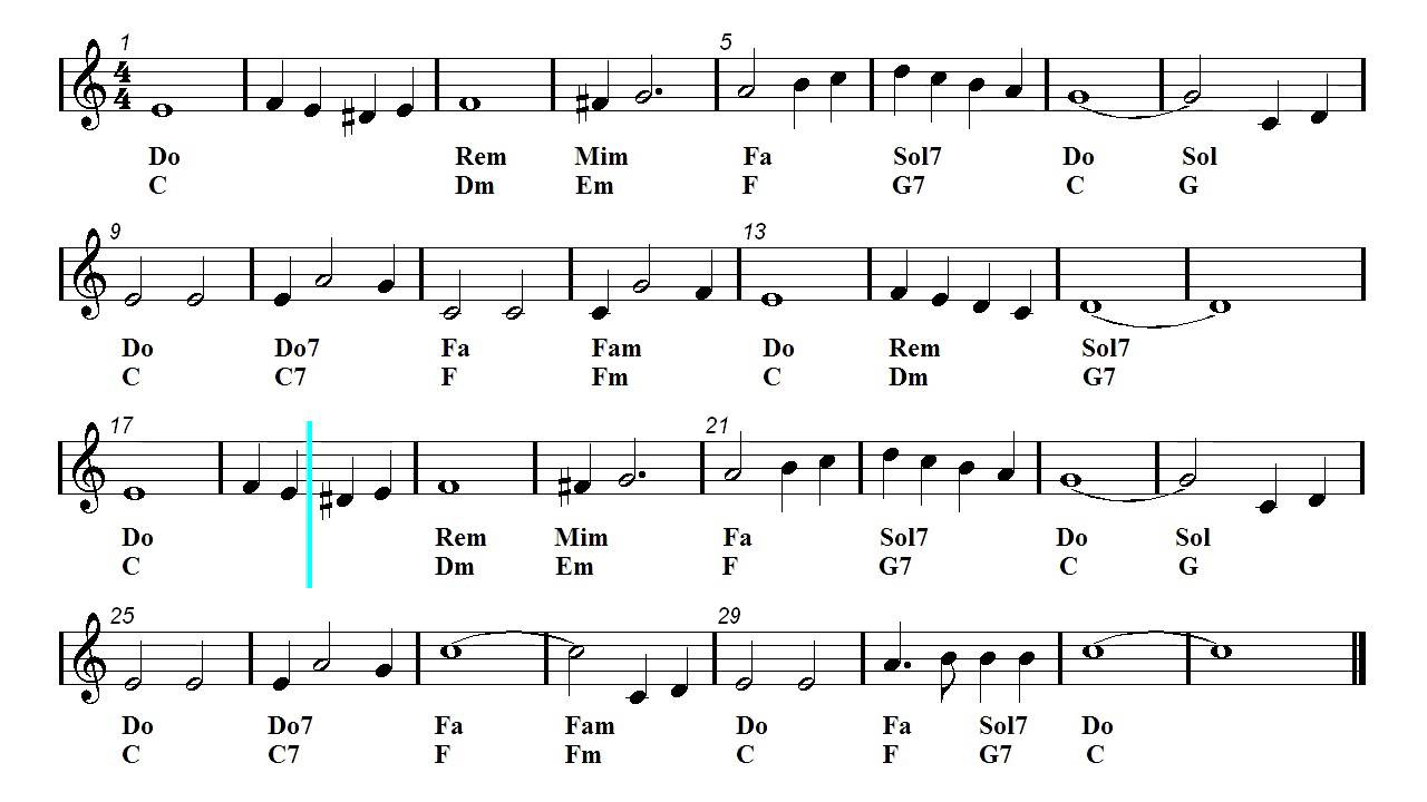 Cool Jazz - Jazz Remix - White Christmas (Sheet music - Guitar ...
