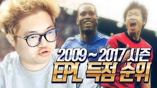 감스트 : 09시즌부터 17시즌까지 과거 EPL 득점 순위! 한국 선수들 기록까지 살펴봅시다!