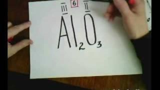Степени окисления химических элементов