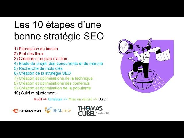 Comment développer étape par étape sa stratégie SEO on-site ? (Event Semrush/SEMJuice 25/03/2021)