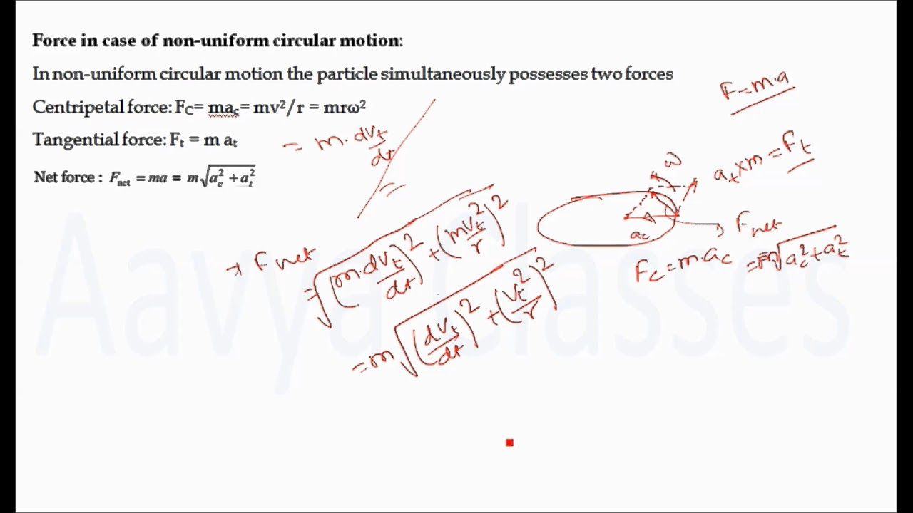 Circular Motion 14 Force In Non Uniform Circular Motion