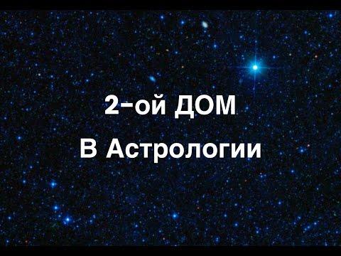Аспекты Хирона в гороскопе