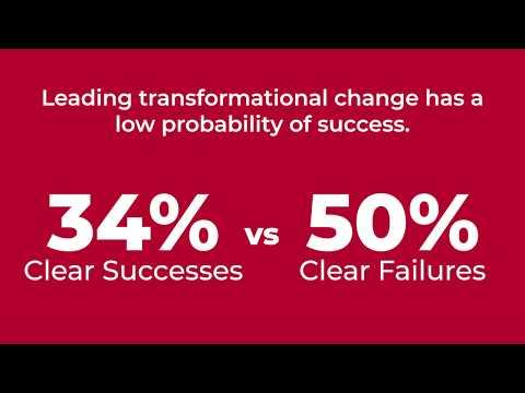 Skillsoft Digital Transformation Solution
