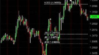 http://www.hotusd.com - Fibonacci Forex Trading