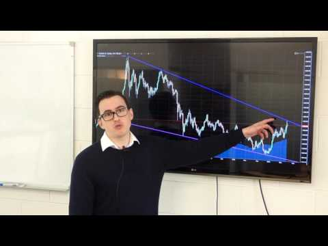 How To Read The Gold Price Charts With Jason Stevenson