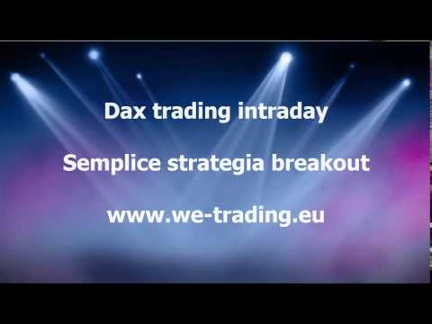 Strategia trading Dax breakout intraday