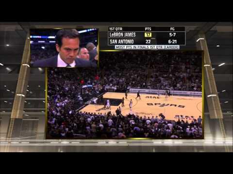 San Antonio Spurs SLOB Alley-OOP for Kawhi Leonard ATO Special 2014 NBA Finals