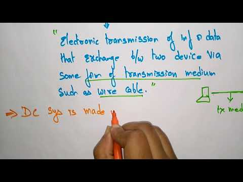 Datacommunication And Its Components | Bhanu Priya