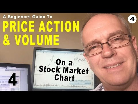 A Beginners Guide to Price Action & Volume on a Stock Market Chart