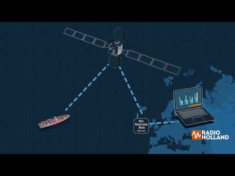 Remote Monitoring: The Radio Holland way