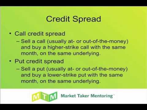 Options trade credit debit