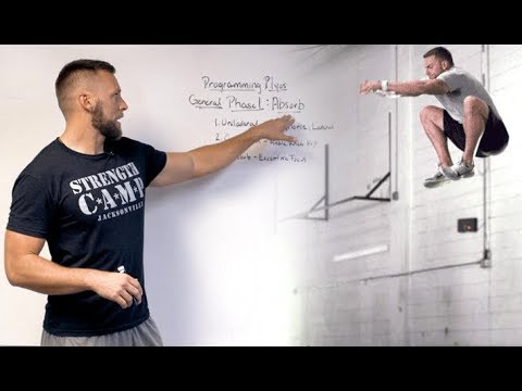 How to Program Plyometrics: General | Overtime Athletes