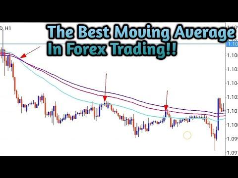 teknik-forex-3-(moving-average)