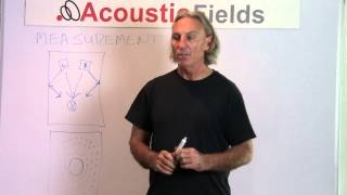 Reverberation Definition - Large And Small Room Acoustic Applications - www.AcousticFields.com