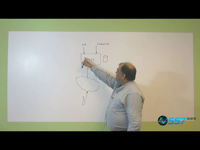 Home Subscriber Server for MVNO network - YouTube