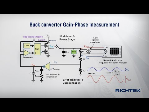 How to measure Buck converter loop gain and phase