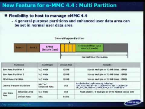 HC22-T1.1: Non-Volatile Memory Tutorial I