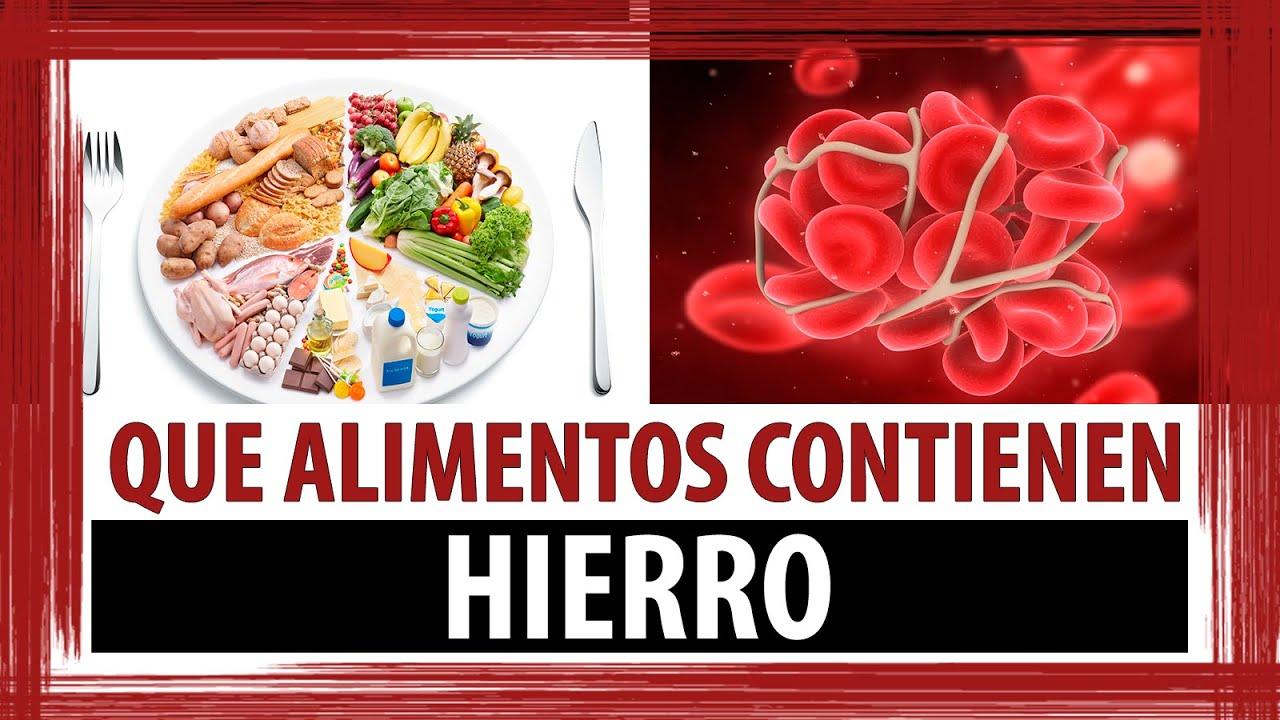 Que alimentos contienen hierro alimentos altos en hierro youtube - Hierro alimentos que lo contienen ...