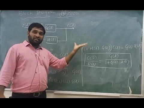 Block Diagram Algebra Reduction Youtube